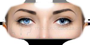 Dolor de cabeza del lado derecho del ojo caído